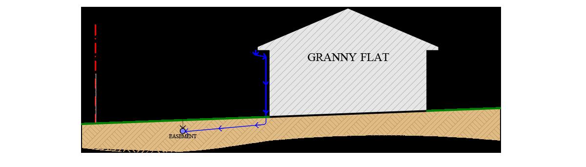 Stormwater – Granny Flats Australia